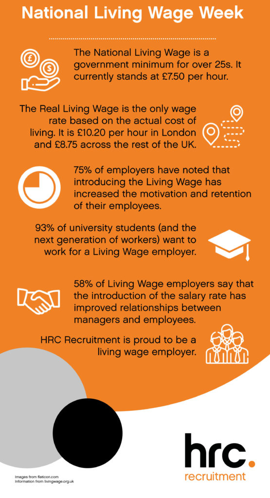 MP_National Living Wage Week Infographic